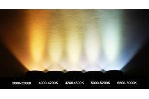 Цветовая температура ламп и все что нужно о ней знать!